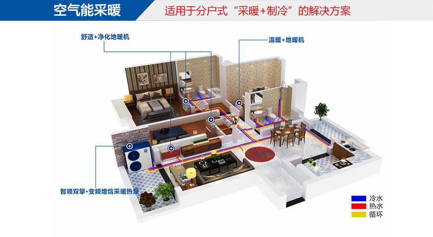 http://www.ne01.com/Userfiles/chanpin/zhilingshuangqing/3.jpg
