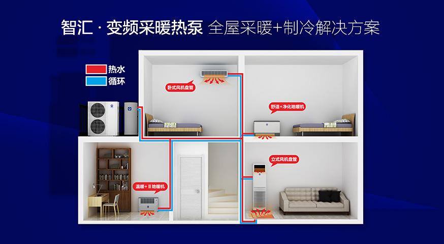 http://www.ne01.com/Userfiles/chanpin/zhihui/07.jpg